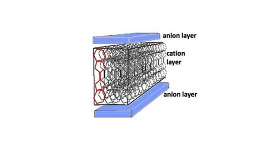 Evidencia de una nueva propiedad de la materia cuántica