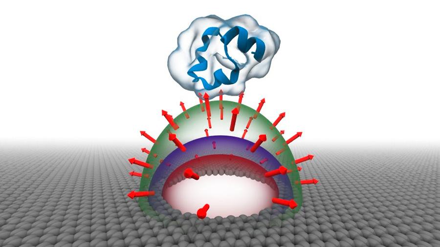 El agua se puede comprimir bajo un campo eléctrico