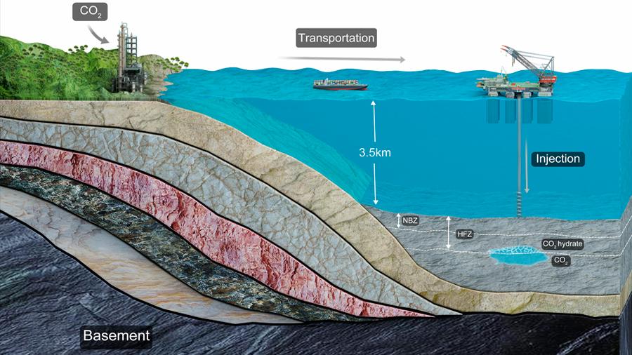 Científicos chinos descubren forma de almacenar dióxido de carbono en sedimento marítimo