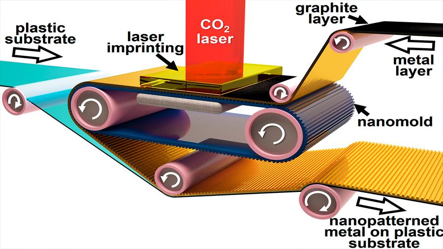 Futuros componentes electrónicos se imprimirán como periódicos