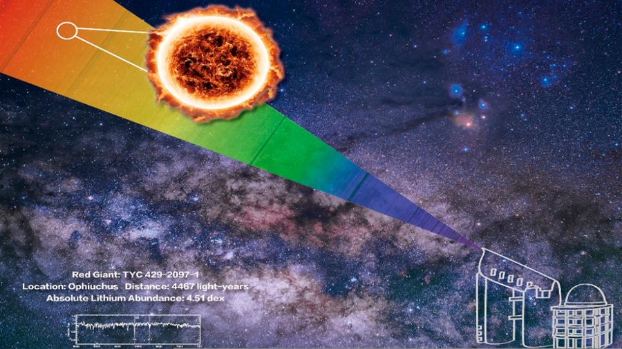 Una gigante roja a 4.500 años luz rebosa de litio, elemento del Big Bang