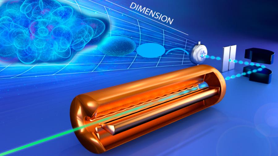 Primera medición en 6D de un rayo de luz en un acelerador de partículas