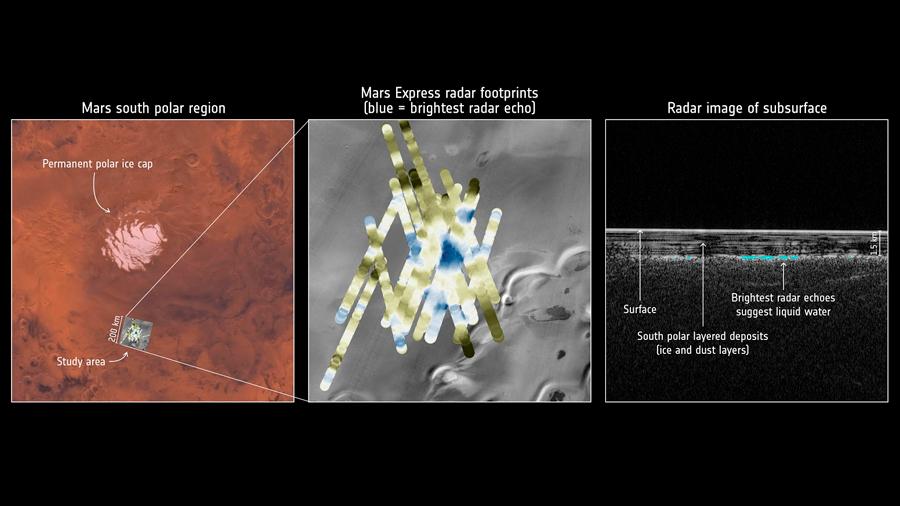 La ESA publica las 'huellas' que revelaron la existencia de agua líquida en Marte