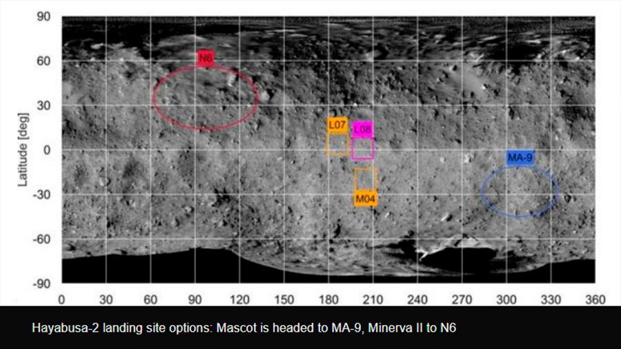 La sonda japonesa Hayabusa 2 ensaya aterrizaje en el asteroide Ryugu