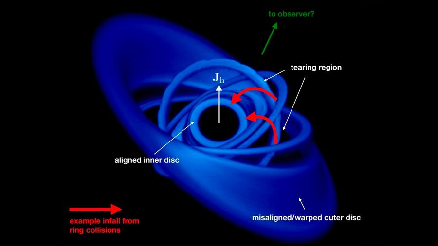 Captan materia cayendo a un agujero negro al 30% de velocidad de la luz
