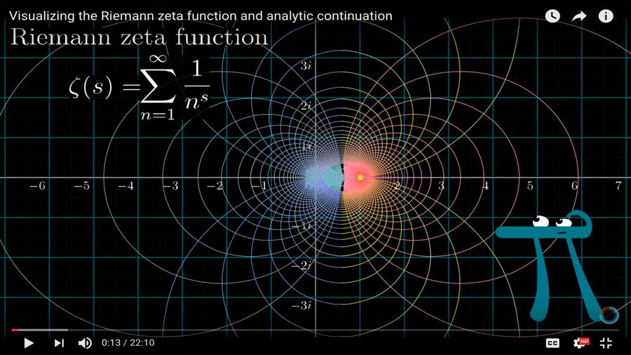 ¿Resuelto uno de los problemas del milenio? Matemático británico anunció la prueba de la hipótesis de Riemann
