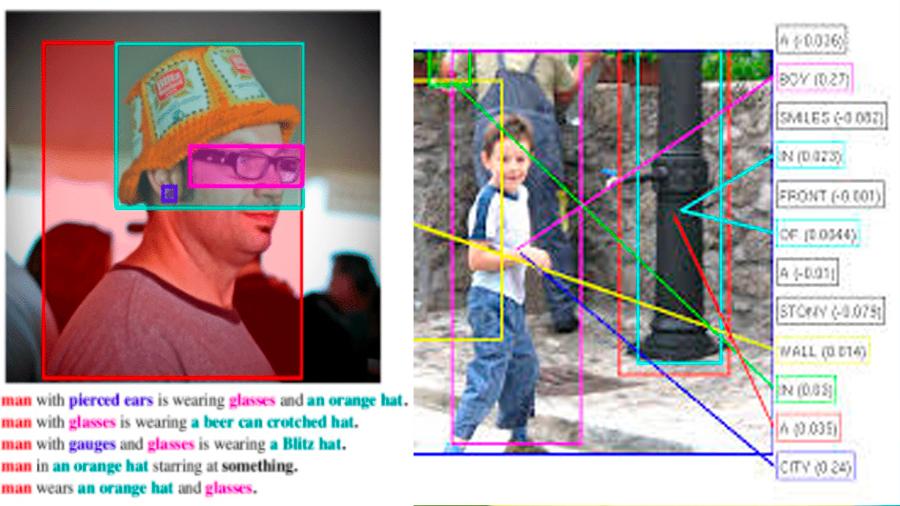 Crean Sistema de aprendizaje automático que reconoce imágenes y el habla combinadamente