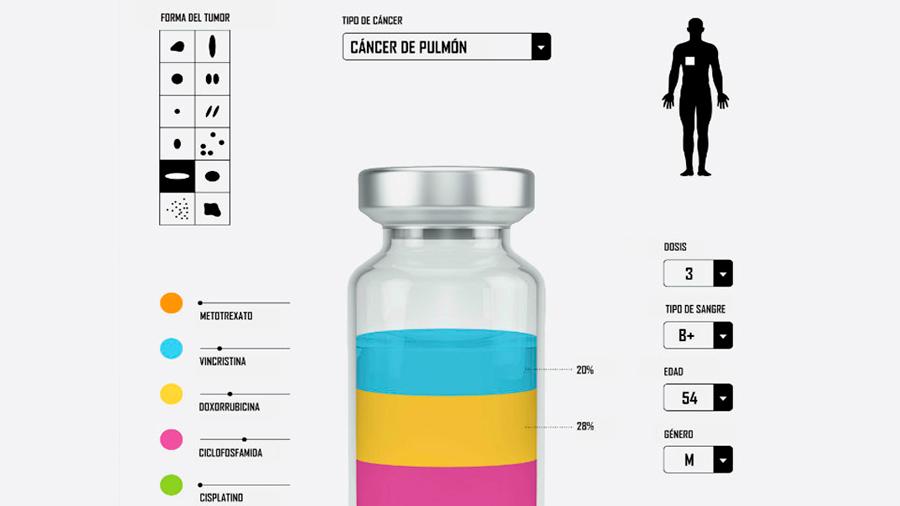 Vacunas personalizadas contra el cáncer: un sueño cada vez más real