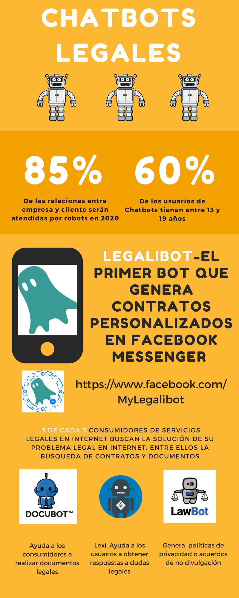 Chatbots legales