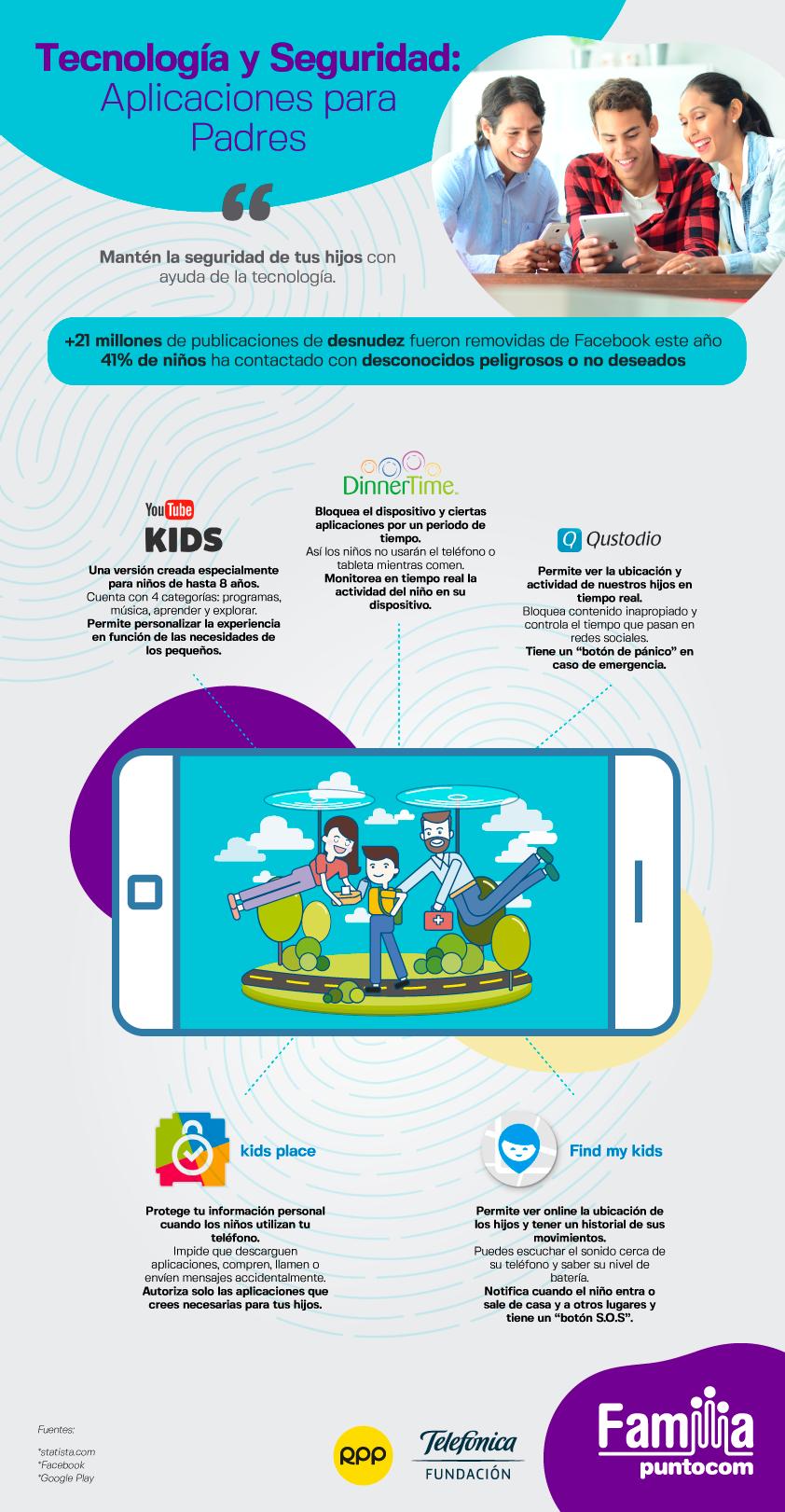 Tecnología y seguridad: Aplicaciones para padres