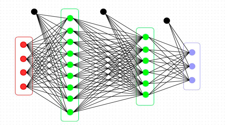 Drástico recorte al tiempo de entrenamiento preciso de redes neuronales