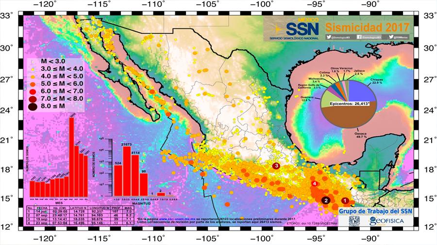 Identifica UNAM particularidades inusuales del terremoto que en 2017 ocurrió en México