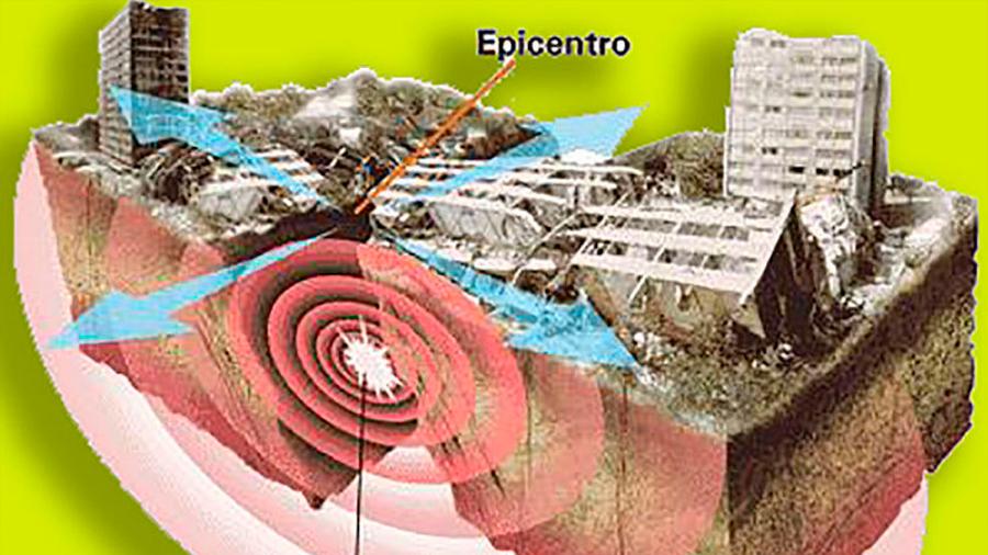 Colombia: un modelo matemático anticiparía intensidad de un sismo