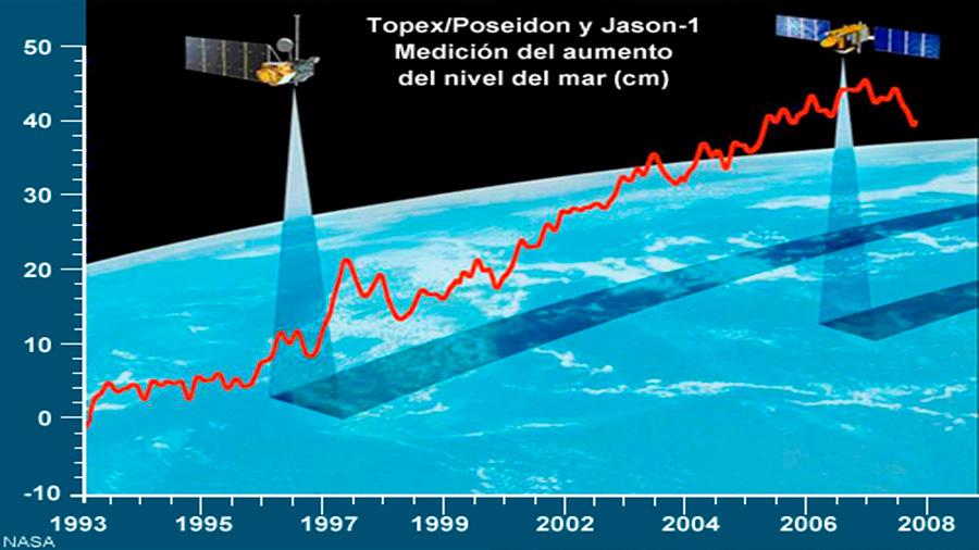 Pruebas de que el nivel del mar sube en parte por culpa del ser humano