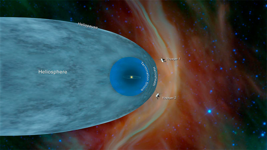 La nave Voyager 2 de la NASA entra en el espacio interestelar