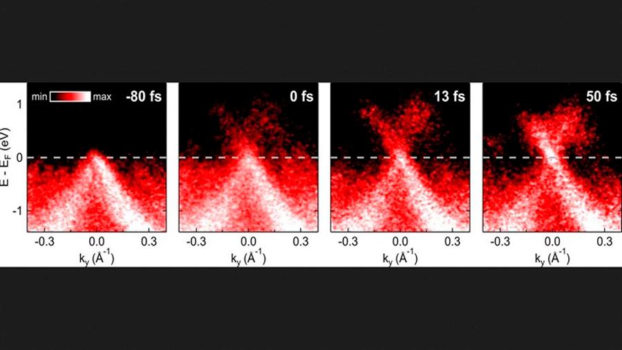 Una de las cámaras más rápidas del mundo capta movimiento de electrones