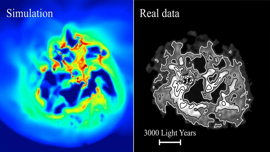 Logran evidencias de materia oscura en movimiento