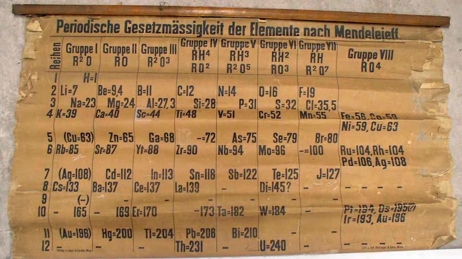 Restaurada la tabla periódica más antigua del mundo (1885), descubierta en un almacén de universidad escocesa