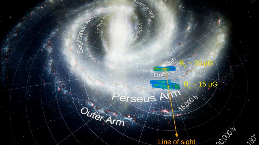 Primera medición tomográfica de la fuerza magnética de la Vía Láctea