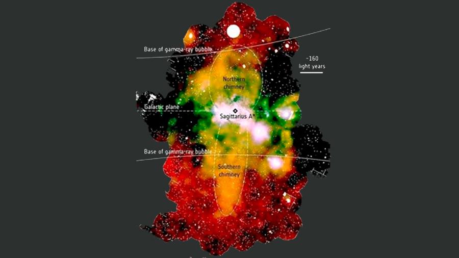 Dos chimeneas liberan la energía del centro de la galaxia