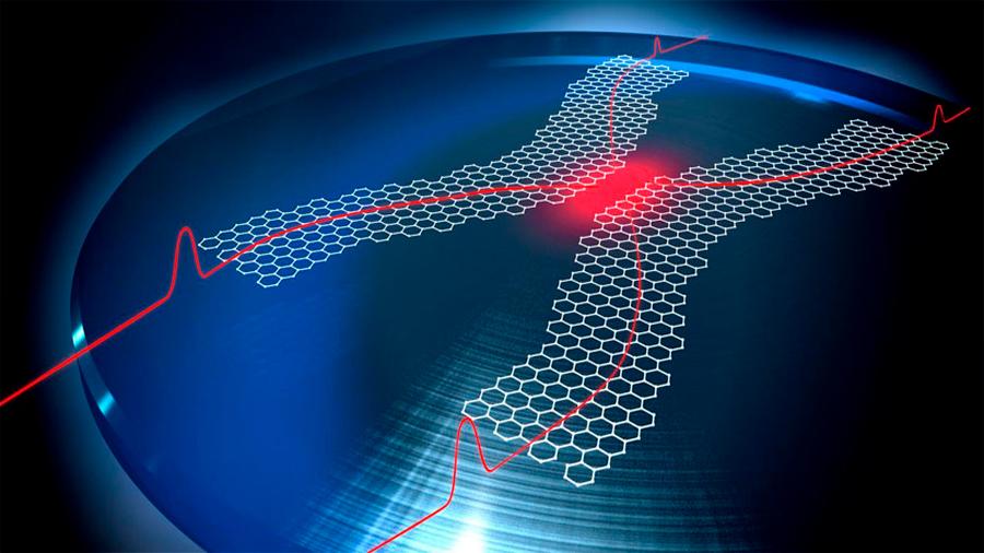 Plasmones de grafeno, lo último para computadoras cuánticas ópticas