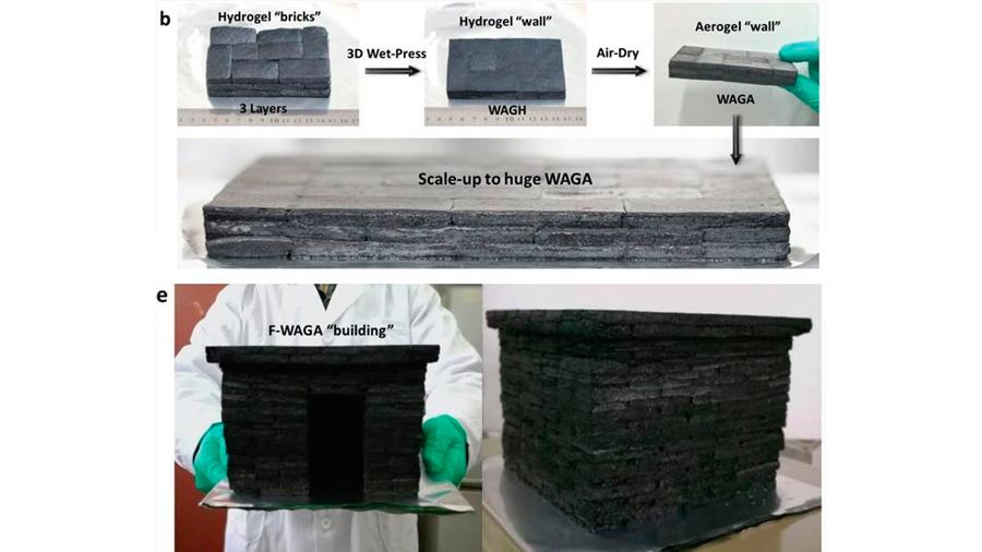 Pared hecha de superladrillos de grafeno fue probada por químicos chinos