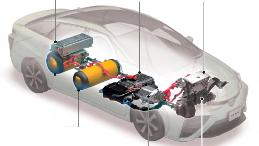 Descubren nuevo material clave para revolucionarios motores de hidrógeno