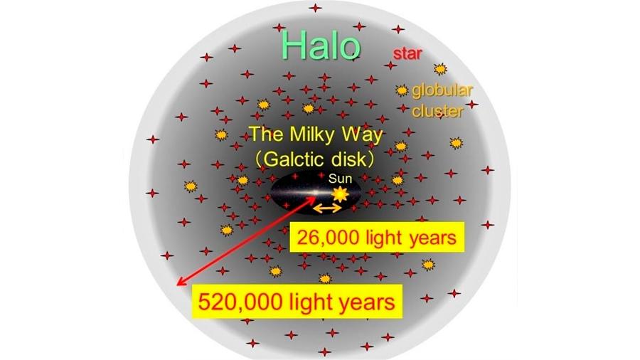 Identificado el límite exterior de nuestra galaxia