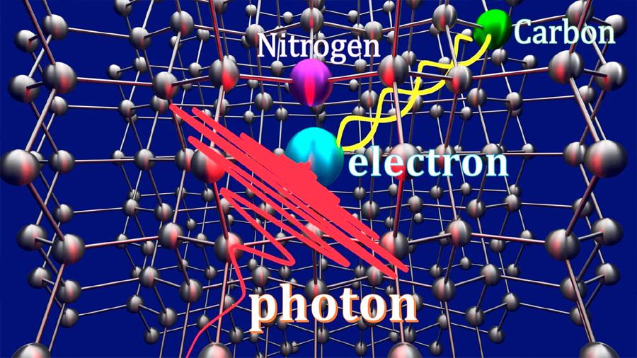 Logran teletransporte de información cuántica dentro de los límites de un diamante