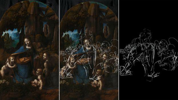 Con Rayox X descubren un secreto en una de las pinturas de Leonardo Da Vinci