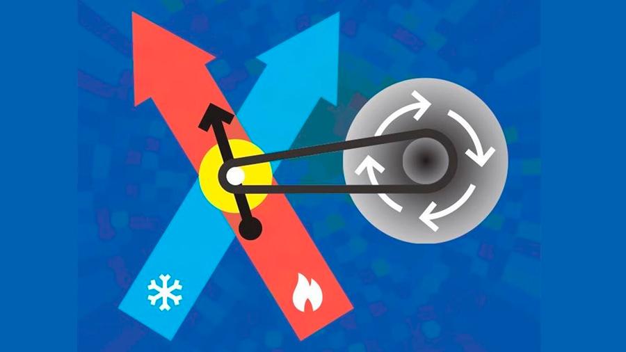 Físicos crean el motor más pequeño del mundo con un ion de calcio
