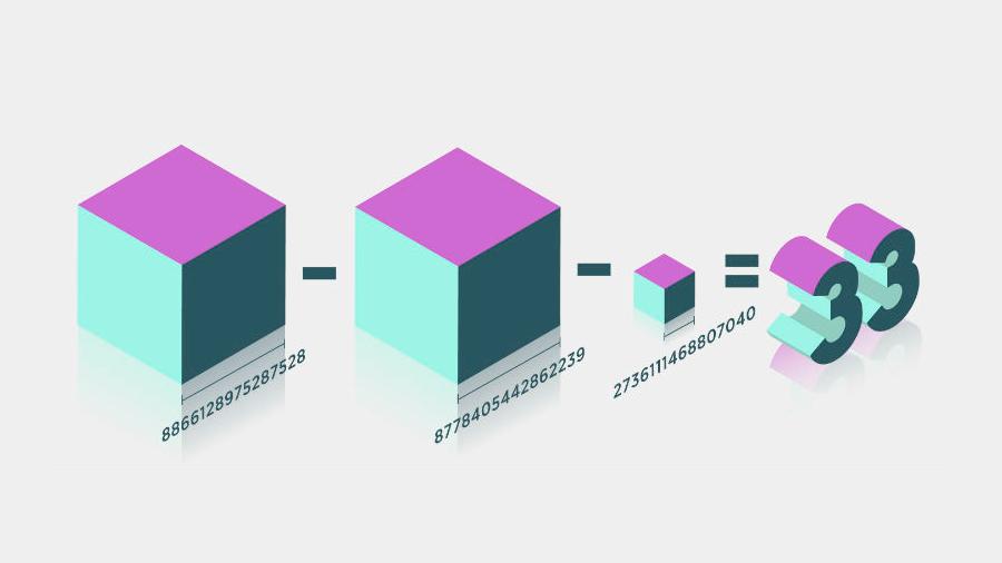 Hallan la solución final al enigma matemático de la suma de tres cubos
