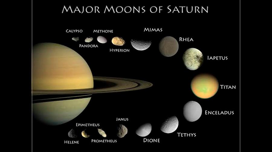Hallazgo de 20 lunas más en Saturno eleva su número total a 82, tres más que Júpiter