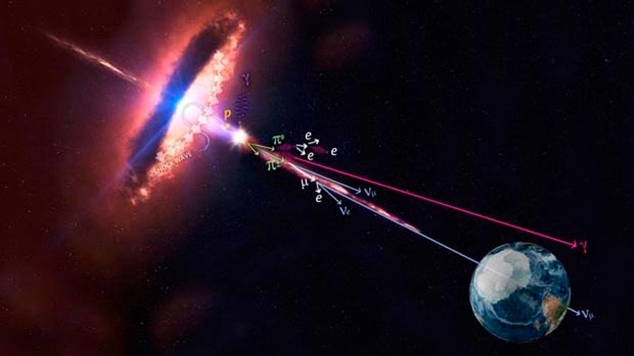 Un satélite chino arroja luz sobre la naturaleza de los rayos cósmicos