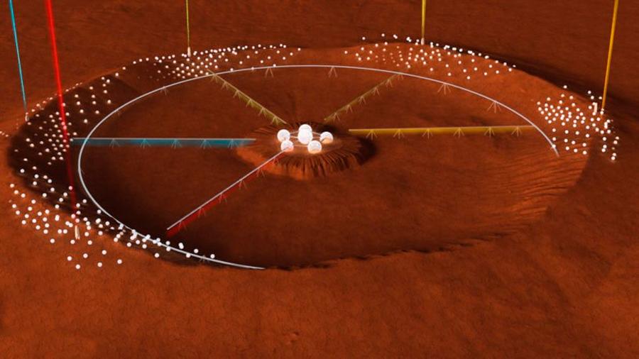 Premio proyecto de colonia en Marte entre 5 pueblos que compiten y se complementan