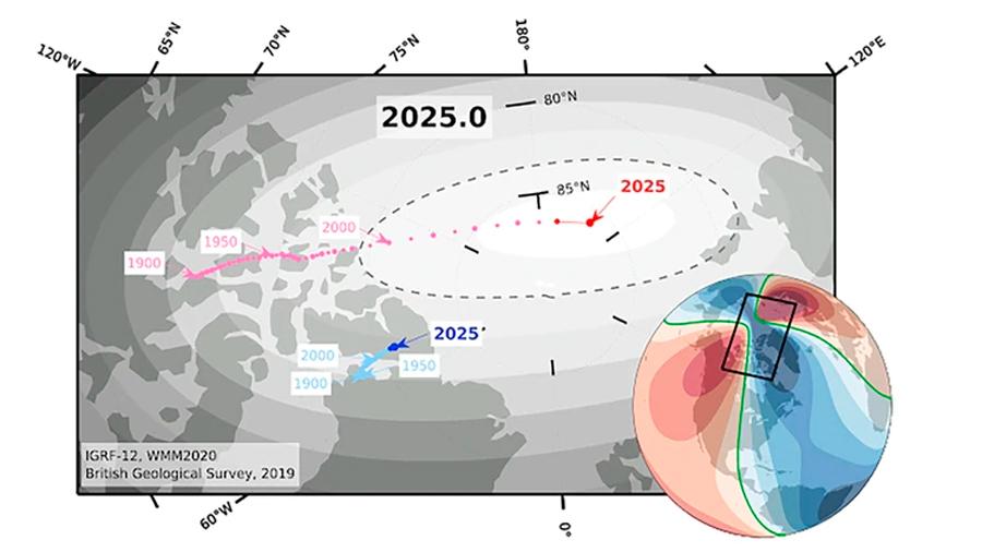 El polo norte magnético se mueve a toda velocidad en dirección a Rusia