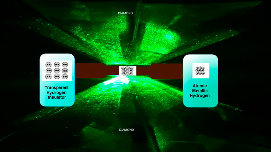 Hidrógeno metálico, una carrera de alta presión para cazar el 'unicornio' de la física