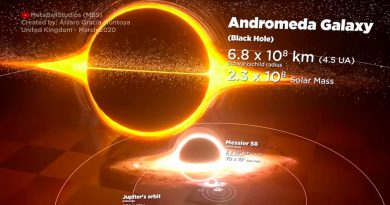 Descubre lo enorme que puede ser un agujero negro en este impresionante vídeo