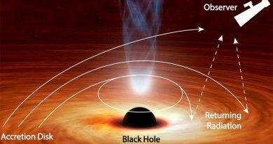 Los agujeros negros devuelven luz sobre sí mismos