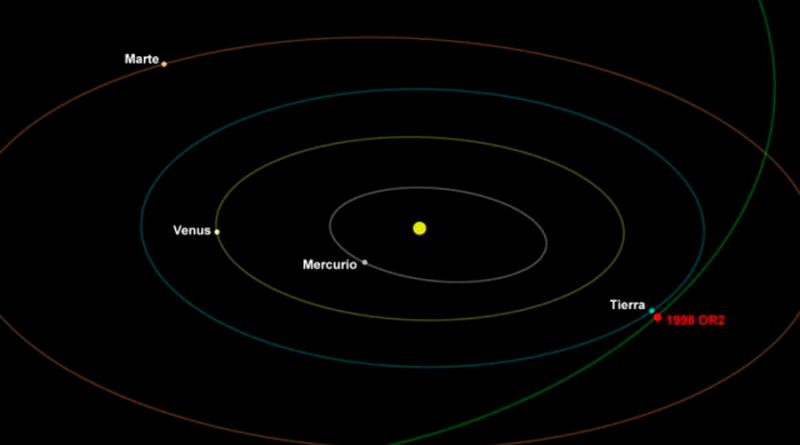 Un colombiano capturó imágenes del asteroide que este miércoles logro su mayor cercanía a la Tierra