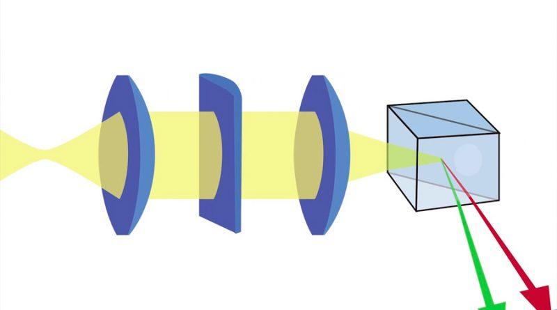 Logran imágenes en 3D de procesos nanométricos dentro de células vivas