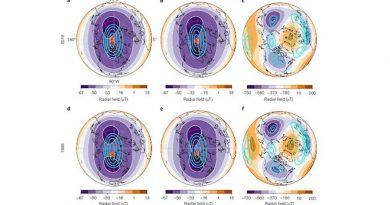 Logran explicación a la veloz deriva hacia Siberia del polo norte magnético