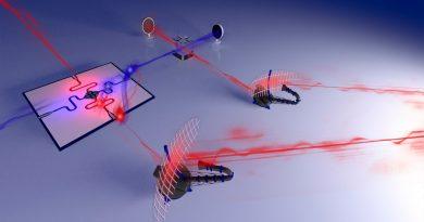 Ingenioso prototipo de radar usa el entrelazamiento cuántico para detectar objetos