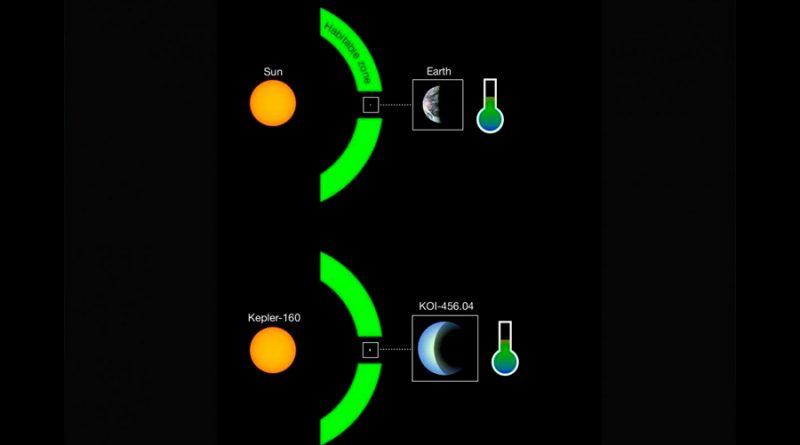 Un espejo del sistema Sol-Tierra, descubierto a 3,000 años luz