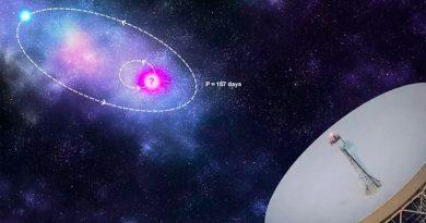 Una señal cósmica de radio sigue un patrón regular de 157 días