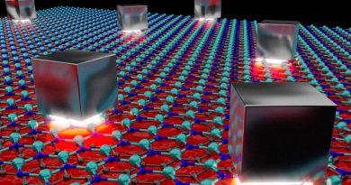 El grafeno confina luz infrarroja en la cavidad más pequeña jamás construida