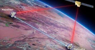 China intercambia códigos secretos cuánticos a más de 1,000 kilómetros