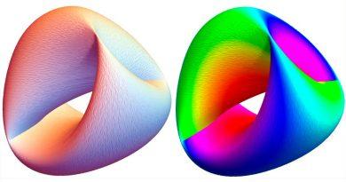Enseñar física a las redes neuronales permite que se adapten al caos