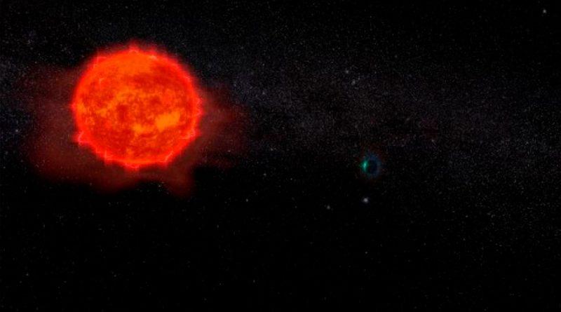 Astrónomos logran registrar el que hasta ahora es el sistema planetario más cercano al nuestro