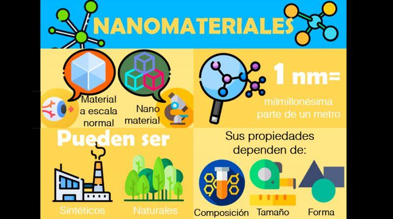La nanotecnología y el universo de sus aplicaciones